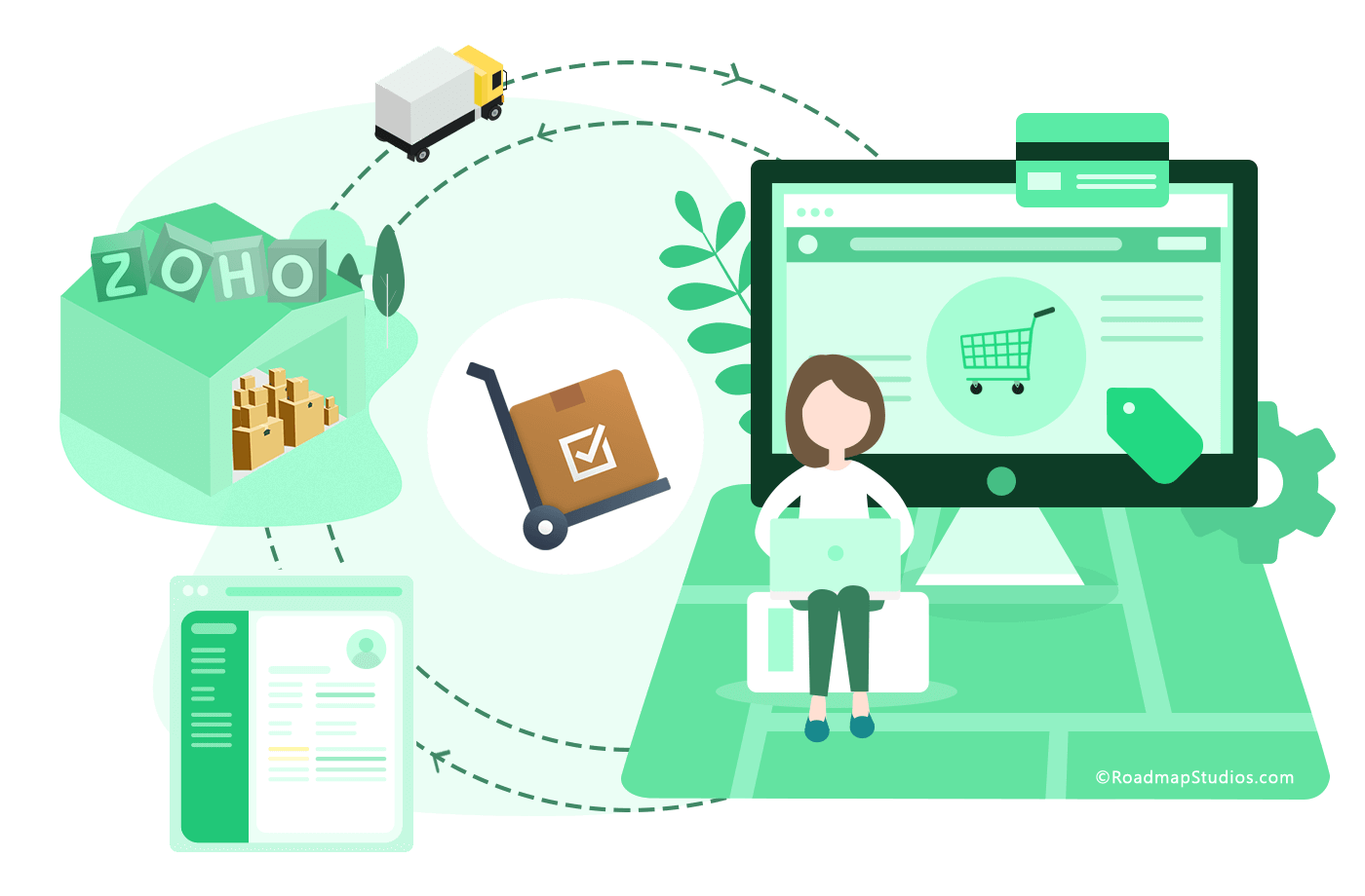 wordpress woocommerce zoho inventory